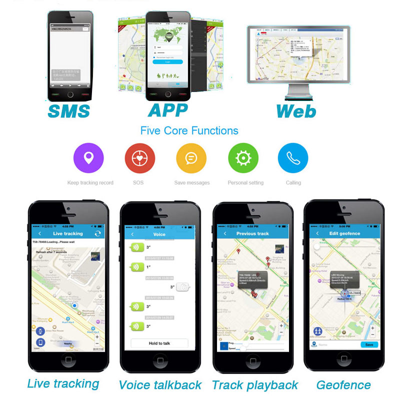 Smart Wireless GPS Tracker